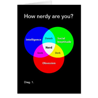 How nerdy are you? card