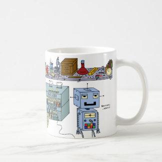 How Science Works - Coffee Mug