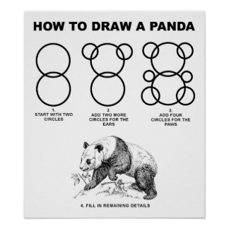 How to Draw a Panda Funny Poster