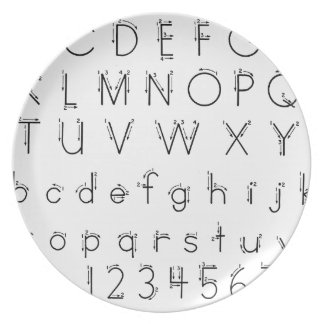 How to form your letters - Alphabet handwriting Plate