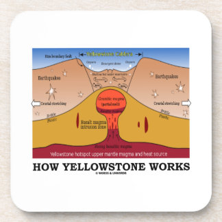 Supervolcano Gifts Supervolcano Gift Ideas On