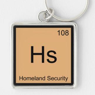 Hs - Homeland Security Chemistry Element Symbol T Key Chain