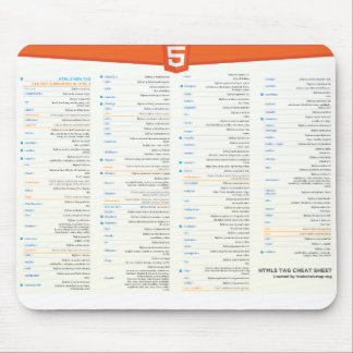 HTML5 Cheat Sheet Mousepad
