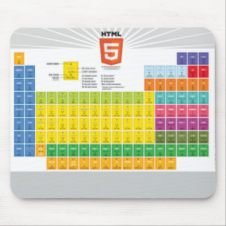 HTML5 Elements Table Infographic Mousepad