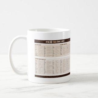 HTML5 Tags Cheat Sheet Coffee Mug