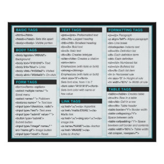 HTML Cheat Sheet Posters