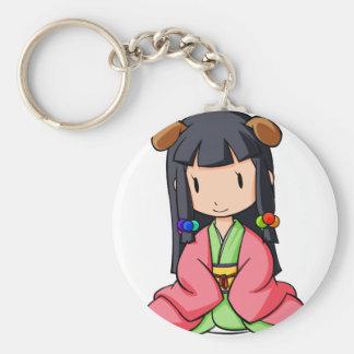 hu - English story Nanso Chiba Yuru-chara Basic Round Button Keychain