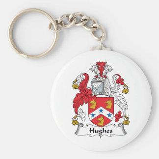 Hughes Family Crest Keychain