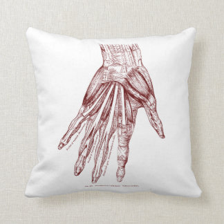 Human Anatomy Hand Muscles Red Throw Pillow