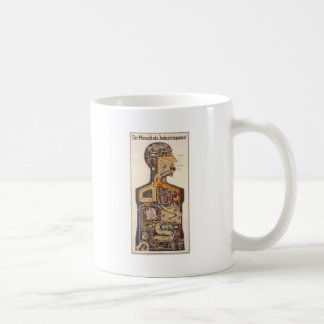 Human Biology Poster Coffee Mug