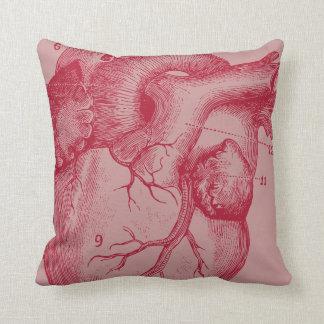 Human heart - anatomy throw pillow
