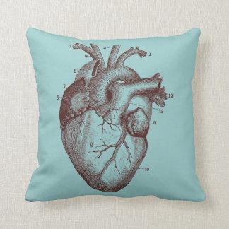 Human heart - anatomy throw pillows