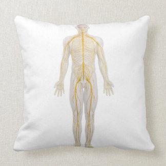 Human Nervous System 2 Pillow