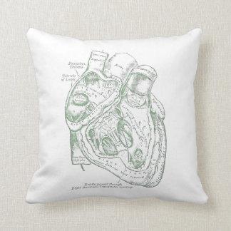 Human Vintage Anatomy Heart green and white Throw Pillows