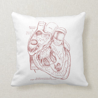 Human Vintage Anatomy Heart red and white Throw Pillow