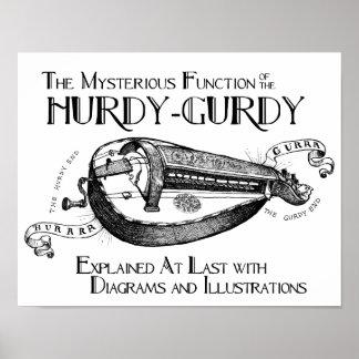 Hurdy-Gurdy poster