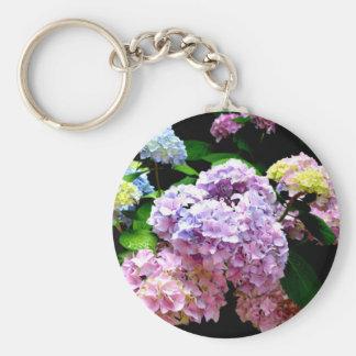 Hydrangea Gardens Basic Round Button Keychain