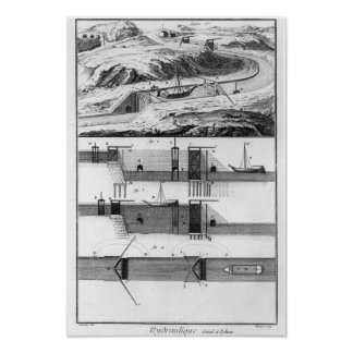 Hydraulic, canal and locks poster