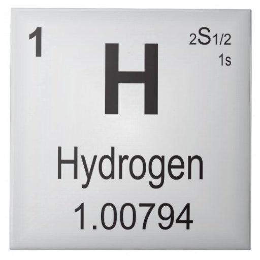 Hydrogen Hydrogen Symbol Periodic Table