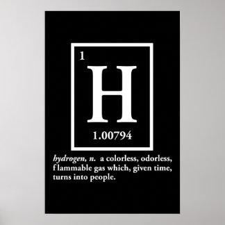 hydrogène - un gaz qui se transforme en personnes