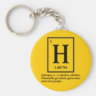 hydrogène - un gaz qui se transforme en personnes porte-clé rond