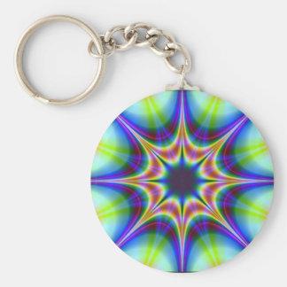 Hypnotic Black Hole Keychain