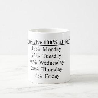 i always give a 100% at work coffee mug