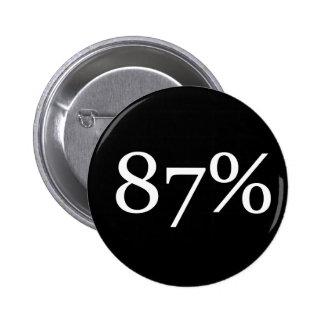 I belong to 87% 2 inch round button