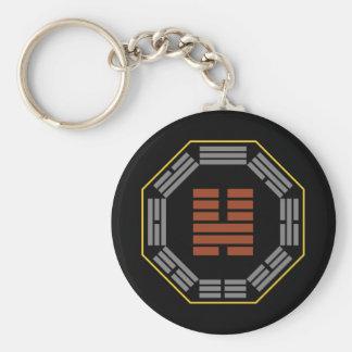 """I Ching Hexagram 46 Sheng """"Ascending"""" Keychain"""