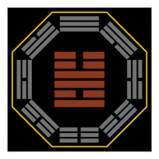 "I Ching Hexagram 55 Feng ""Abundance"" Poster"