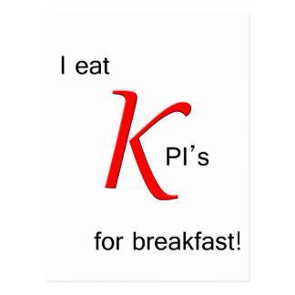 I Eat KPI's for Breakfast Postcard
