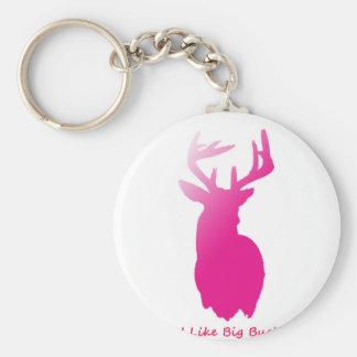 I Like Big Bucks Basic Round Button Keychain