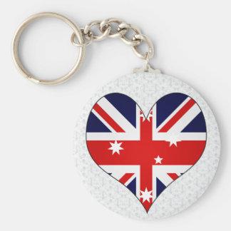 I Love Australia Basic Round Button Keychain