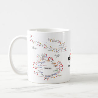 I love biochemistry mug - Tazza amo la biochimica