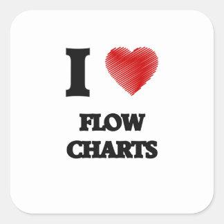 I love Flow Charts Square Sticker