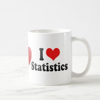 I Love Statistics Coffee Mug