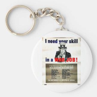 I Need Your Skill Keychain