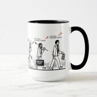 I support capitalism. mug