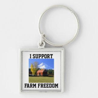 I Support Farm Freedom Keychains