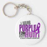 I Wear Purple For My Aunt 6 Crohn's Disease
