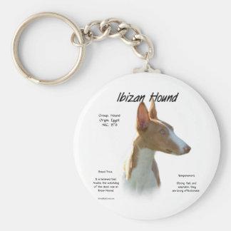 Ibizan Hound History Design Basic Round Button Keychain