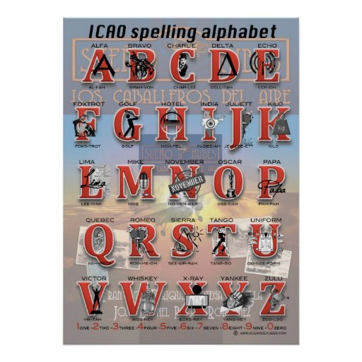 ICAO spelling alphabet Poster
