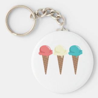 Ice Cream Border Keychain