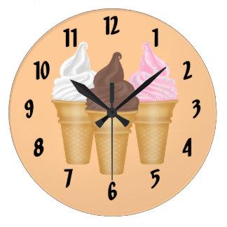 Ice Cream Cones Clocks
