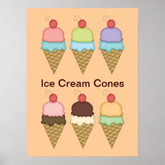 Ice Cream Cones with Cherries Poster