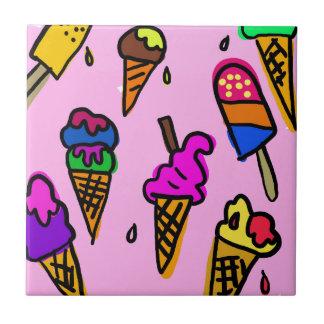 Ice Cream Wallpaper Tile