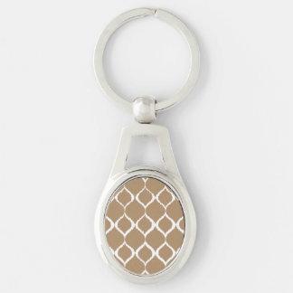 Iced Coffee Geometric Ikat Tribal Print Pattern Keychain
