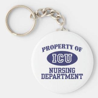 ICU Nursing Keychain