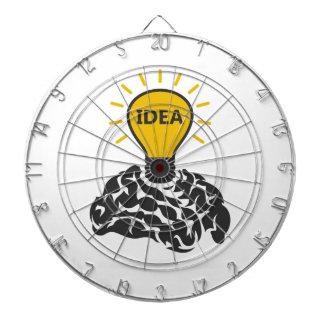 Idea of a brain dartboard