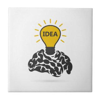 Idea of a brain tile